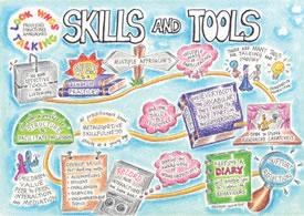 Skills and Tools