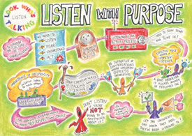 Listen with Purpose